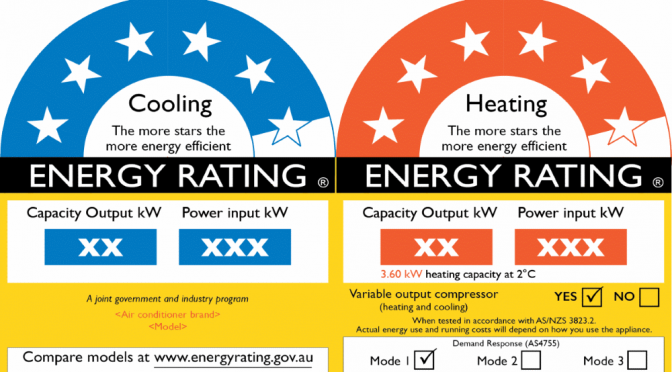 6 Star Energy Rating for your home – Why is it Mandatory?